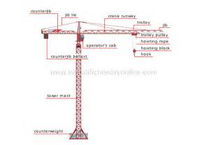 Crane Parts 10 Crane Truss Design Images Tower Crane Parts
