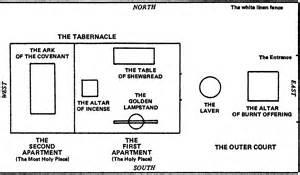 tabernacle floor plan floor plan of tabernacle free home design ideas images