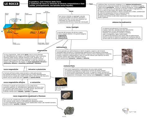 dispense di inglese pdf materiale didattico classe 3d scienze matematiche sito