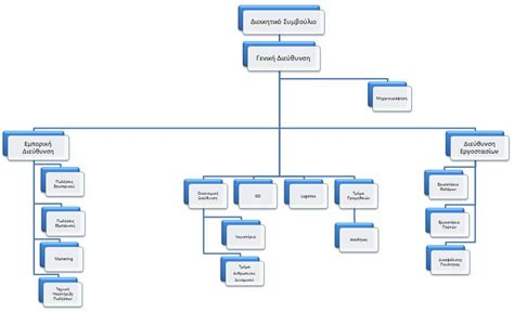 company organogram template word gse bookbinder co
