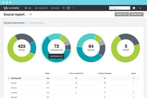 recruitment reporting amp analytics to improve roi