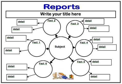 Planning Frame For Report Writing by Word Writing Frames For Discussion Explanation Persuasive Recounts And