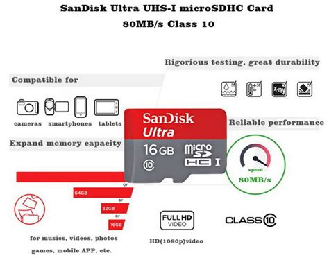 Best Quality Memory Card Micro Sd Sandisk Ultra 16gb Class 10 Speed 8 coupon code alert sandisk ultra 64gb micro sdhc memory