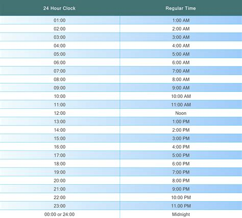 time schedule chart bing zulu time table bing images