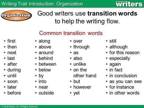 Introduction Words For Essays by The Six Traits Of Writing Help Us Describe And Improve Our Writing Ppt