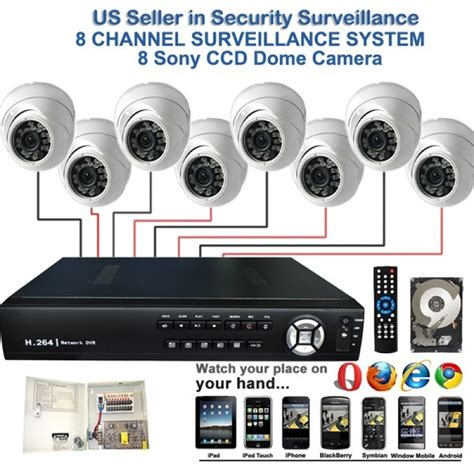 sony home security systems 28 images 4ch 960h hdmi dvr