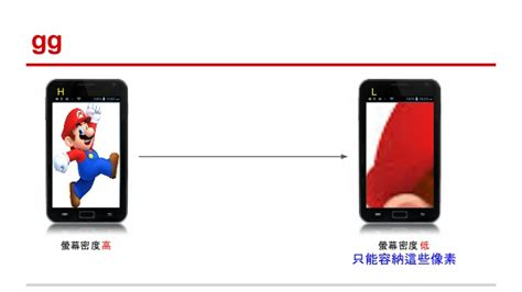 android layout xxhdpi android layout 工程師在想什麼 給視覺設計師