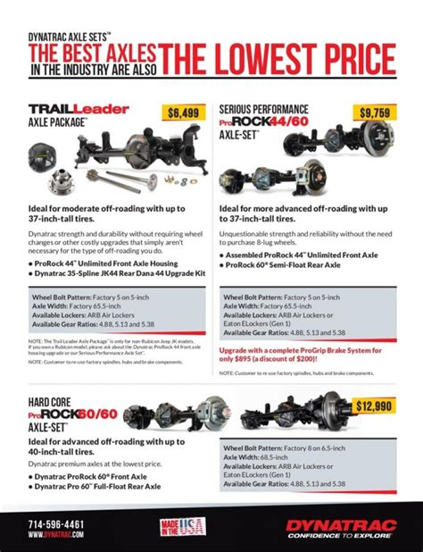exclusive wayalife press release all new dynatrac axle
