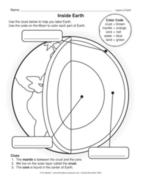 sun diagram coloring page 10 best images of parts of the sun worksheet layers sun