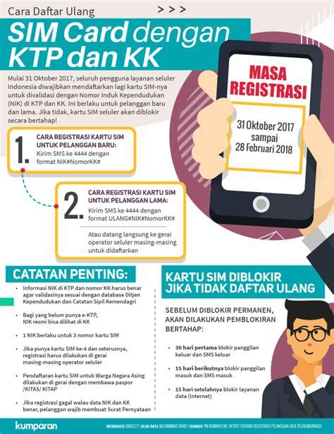 format daftar ulang sim card kominfo 9 juta orang sudah registrasi sim card pakai ktp