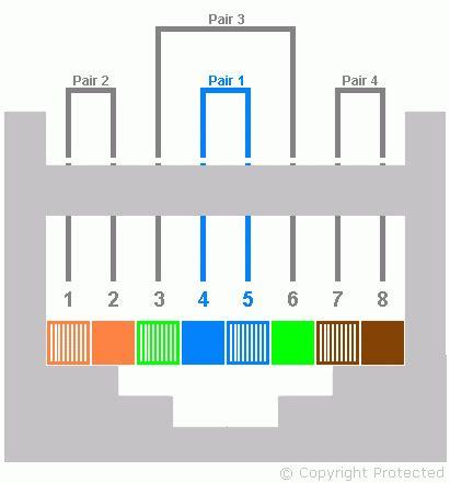 rj45 wiring diagram t568b standard