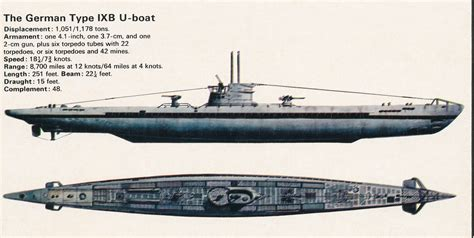 types of u boats in ww1 the germans boats and ships on pinterest