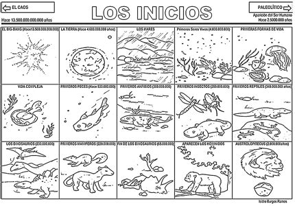 preguntas faciles para niños de disney dibujos para pintar sobre la geologia imagui