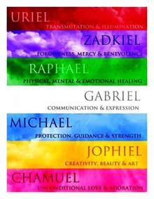 archangel colors the archangels and what they do for you