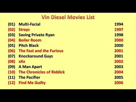 list of films jason statham has been in vin diesel movies list youtube