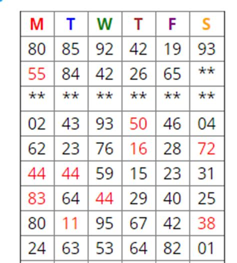 satta matka lucky number chart tips to become a lucky person in satta matka seekyt