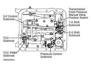 2003 chevy s 10 shift solenoid transmission problem 2003
