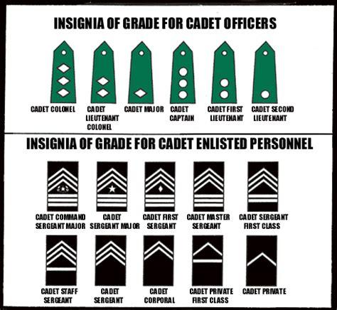 army jrotc ribbons on uniform car interior design navy jrotc ranks car interior design