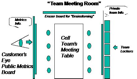 War Room Project Management by Lean Sigma Glossary Lean Sigma Supply Chain
