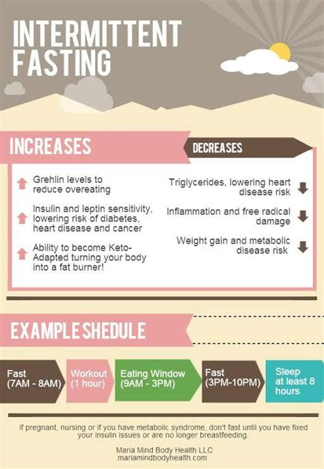 fasting weight loss fasting can treat allergies and sensitivities research