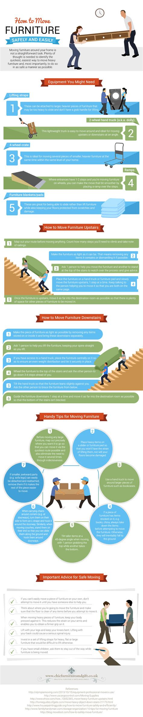 in house furniture movers infographic how to move furniture safely and easily kravelv