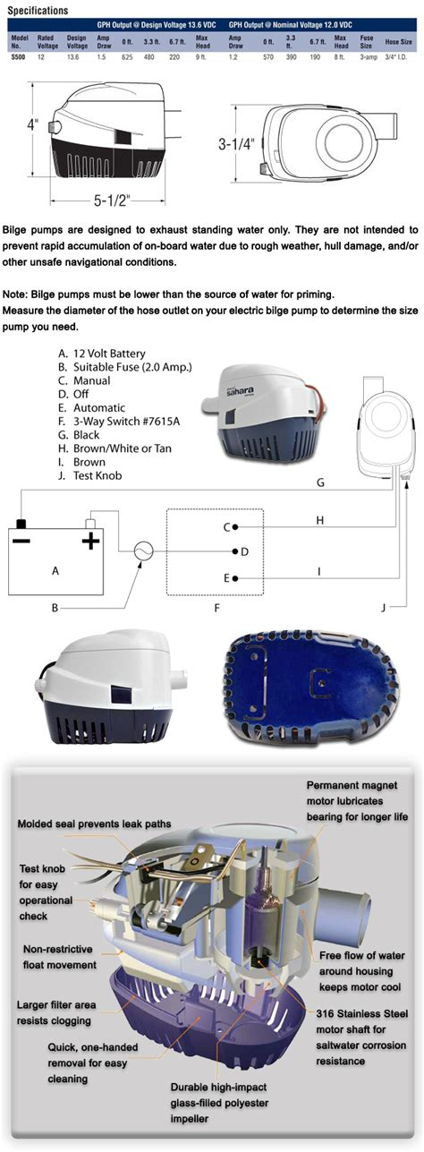 Attwood Bilge Pump Wiring Diagram Electrical Website