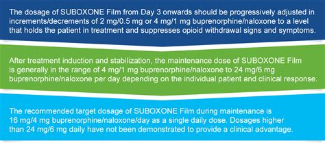 induction phase suboxone treatment phases maintenance suboxone