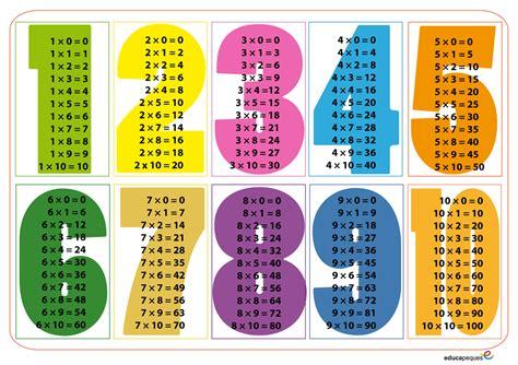 tablas de multiplicar del 1 al 10 matematicas juego tablas de multiplicar 6