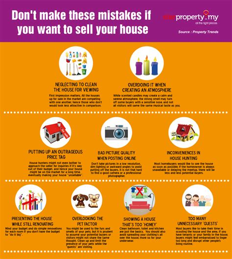 to sell your house selling your house avoid these pitfalls