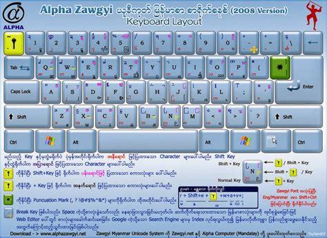 keyboard layout manager 64 bit free download alpha zawgyi myanmar fonts for window 7 64