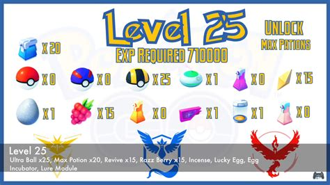 Lv 16 Cp Luck Black White 1 pok 233 mon go level rewards pok 233 go