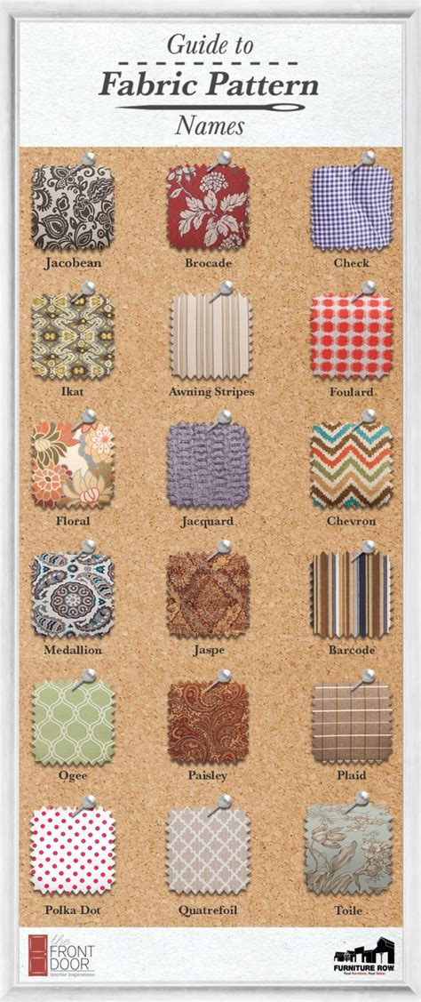 fabric pattern list upholstery glossary guide to fabric pattern names front