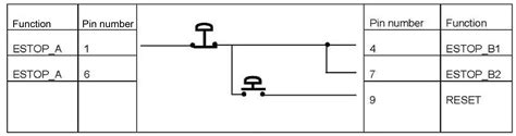 estop wiring diagram wiring diagram with description
