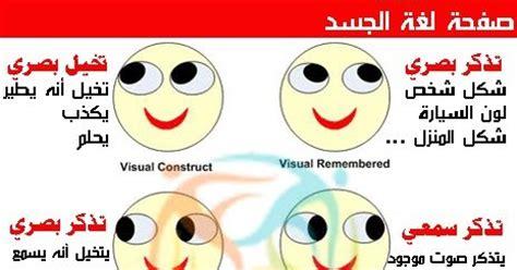 ahmed4da: لغة العيون