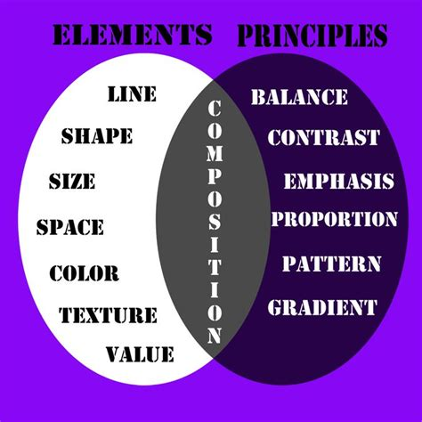 design elements color fundamentals 25 best ideas about elements of design on pinterest art
