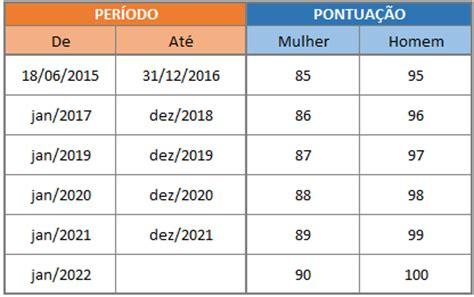 nova tabela para aposentadoria nova tabela de aposentadoria adc tec not 237 cias adc tec