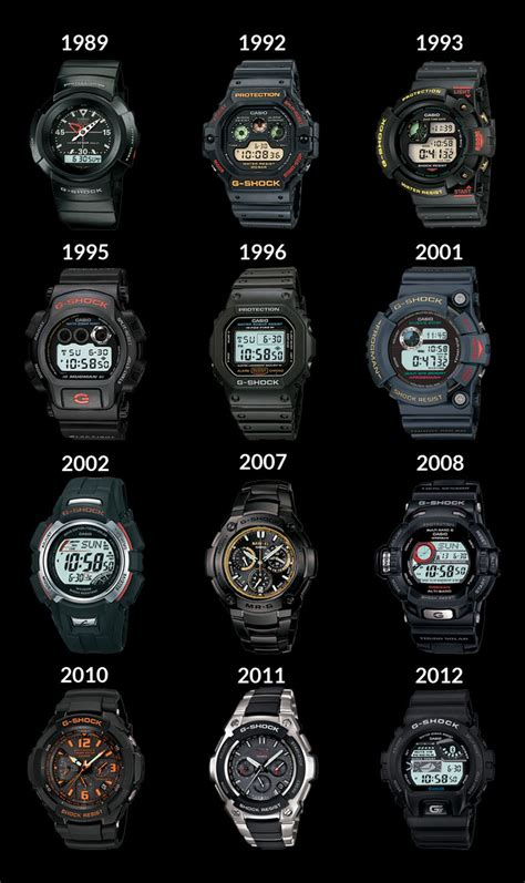Top Gw 200 A B C D l indestructible casio g shock le petit poussoir