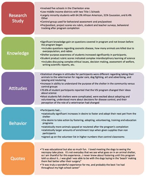 method section of dissertation how to write methods section of dissertation
