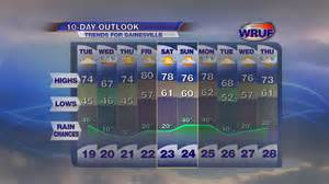 10 day forecast is a 180 from the last 10 wruf weather