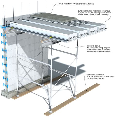 lite deck icf roof system alternate ceiling to concrete ar15