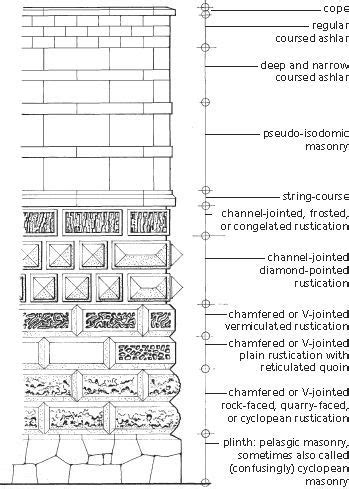 decorative furniture veneer crossword 1000 images about materials and methods on pinterest