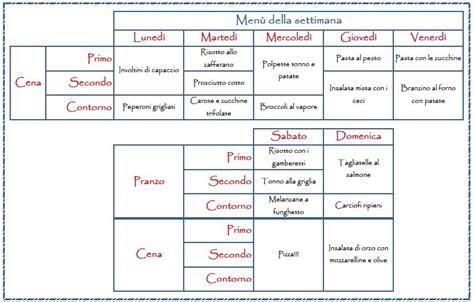 tabella alimentare settimanale mammarum come organizzare il 249 settimanale sapori e