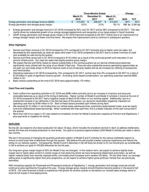 pattern recognition letters impact factor tesla q1 2018 shareholder letter tesla inc nasdaq