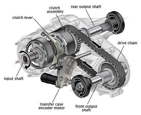 transfer case mechanicstips