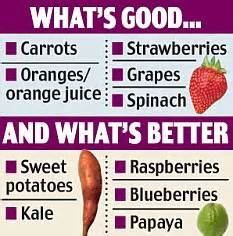Nutrilite Sweet Orange you may be the wrong five a day fruit and veg doctors say daily mail