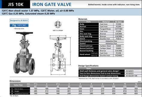 Check Valve Cast Iron Kitz kitz 10fcwi cast iron gate valve tyval industrial supply