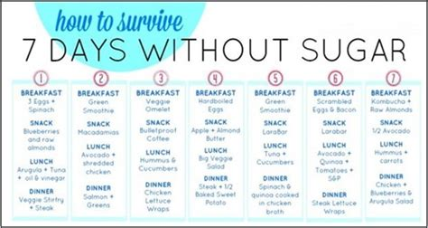 How To Detox From In 30 Days by Try This 7 Day Sugar Detox Menu Plan And Lose 30 Lbs