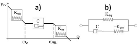 transformer impedance in parallel a mechanical impedance of a transformer eddy current der in