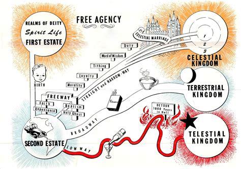 mormon plan of salvation diagram plan of salvation quotes like success