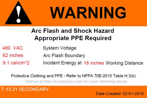 arc flash policy template ausgezeichnet kirchensekret r lebenslauf vorlage bilder